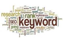 sugerir a keyword mais rentável para investir em SEO no seu site